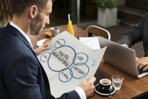 digital marketing plan